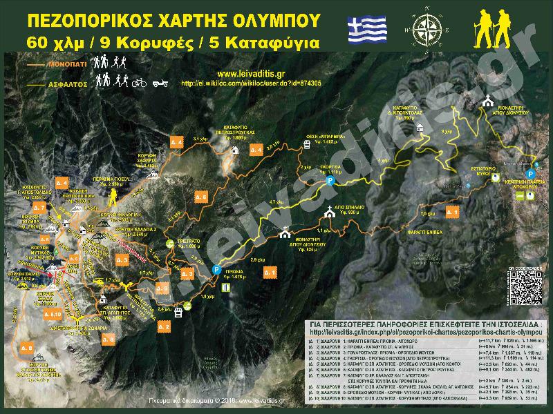 Pezoporikos Xarths Olympoy